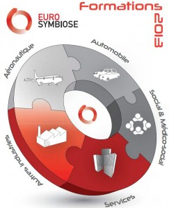 Formation qualité et management Eurosymbiose